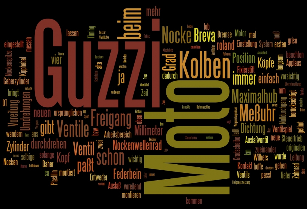 Guzzi Wordle